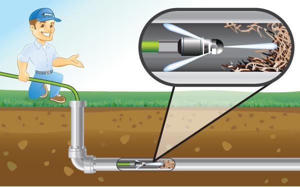 Принцип работы шланга для прочистки труб