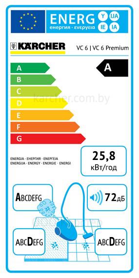 Таблица потребления энергии Karcher VC 6